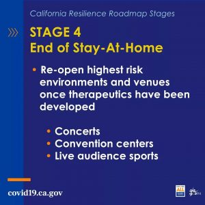 Stage 4: end of stay at home. Re open highest risk environments and venues once therapeutics have been developed. (Concerts, convention centers, live audience sports)